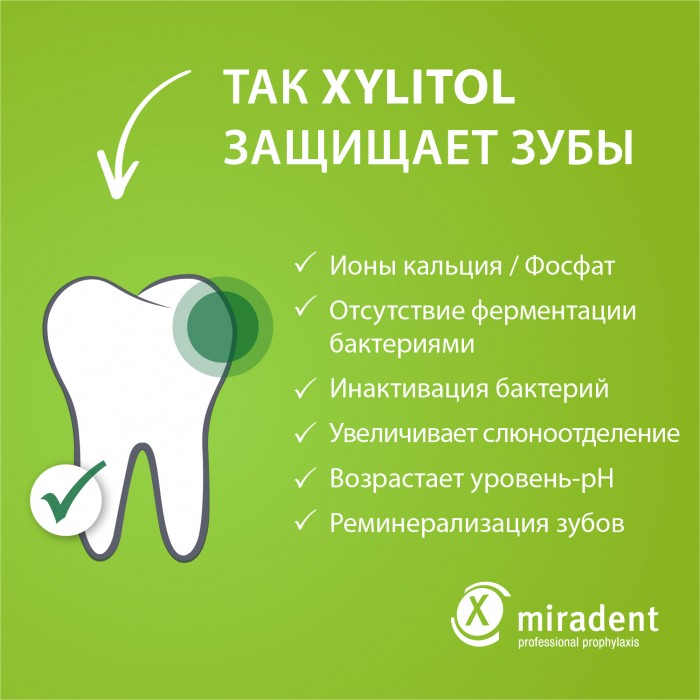 Miradent Xylitol Canneberge жевательная резинка со вкусом клюквы 30 шт (30 гр)