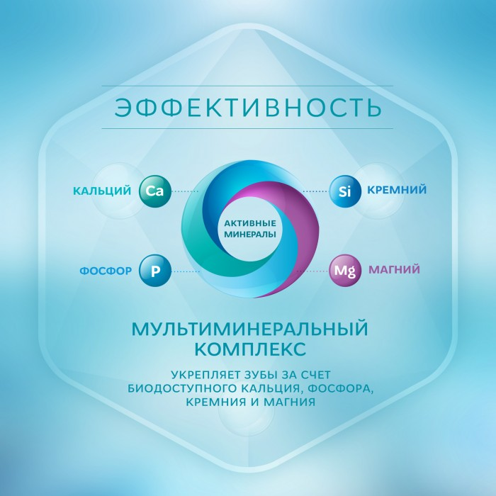 ROCS зубная паста активный кальций для укрепления и блеска зубов (94 гр)